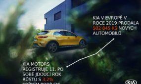 KIA v Evropě poprvé v historii prodala půl milionu vozidel
